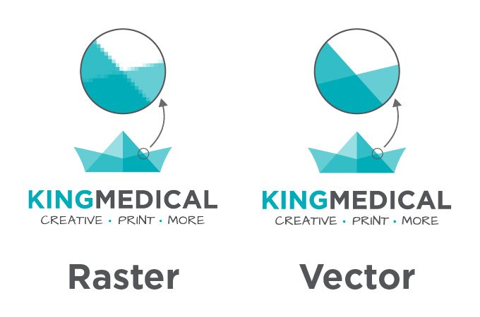 km_rastervector